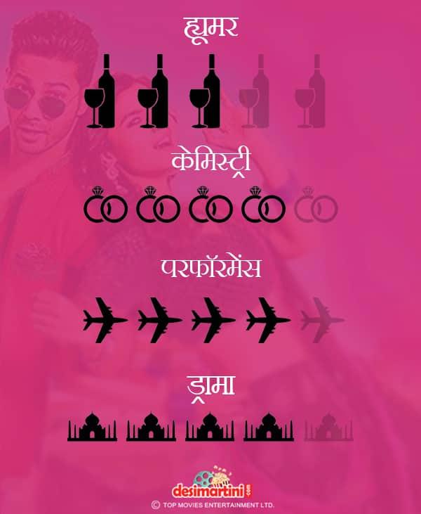 कैसी है फिल्म 'बद्रीनाथ की दुल्हनिया'? तस्वीरों के ज़रिये जानिए रिव्यू !