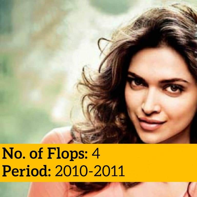 12 Popular Bollywood Actresses & Their Longest Flop Streak!