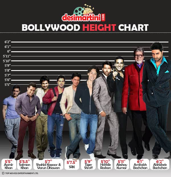 Here's How Tall Your Favorite Bollywood Actors Are In ...