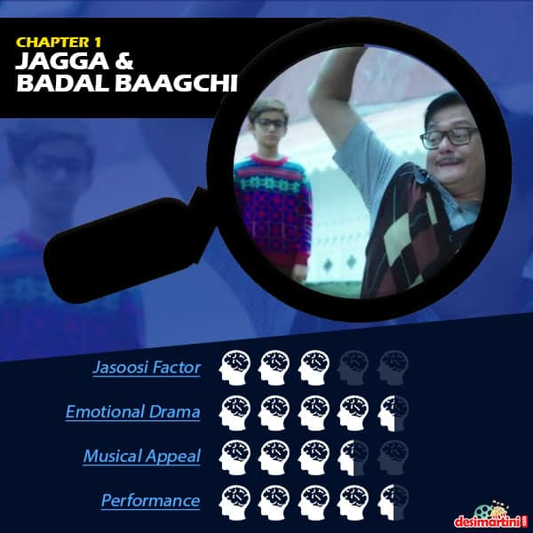 This Pictorial Review Of Jagga Jasoos Is A Must See Before You Watch The Film In Theatres!
