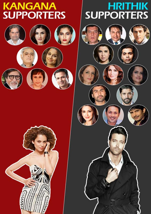 Hrithik Roshan Versus Kangana Ranaut: Here's A Complete Timeline Of The Entire Controversy!