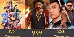 The Most Expensive Film Franchises Of Indian Cinema