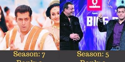 जानिए पहले सीजन से लेकर अब तक टीवी शो बिग बॉस की टीआरपी !