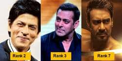 Ranked: 7 Most Followed Superstars Of Bollywood On Twitter