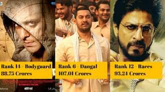 Ranked: 15 Bollywood Movies With Highest Opening Weekend Figures At Box Office