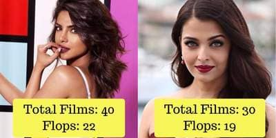15 Bollywood Actresses Who Have Given More Flops Than Hits!
