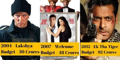 2003-2017 - 15 Bollywood Movies That Had The Highest Budget In Their Respective Year