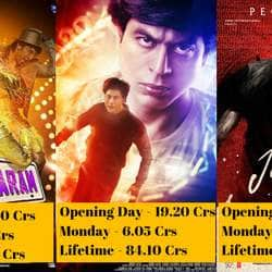 14 Bollywood Movies That Opened Strongly At Box Office But Crashed On Mondays