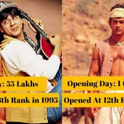 20 Bollywood Blockbusters You Didn't Know Were Disastrous Box Office Openers