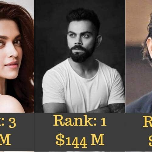Gallery- In Pics: Bollywood Dominates India's Most Valuable Celebrity Brand List, Virat Kohli Tops