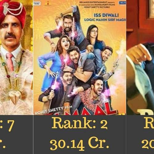 Gallery- In Pics: 13 Bollywood Films Of 2017 With Highest First Day Collections