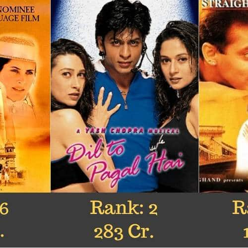 Gallery- 15 Highest Grossing Bollywood Love Triangles After Adjusted For Inflation