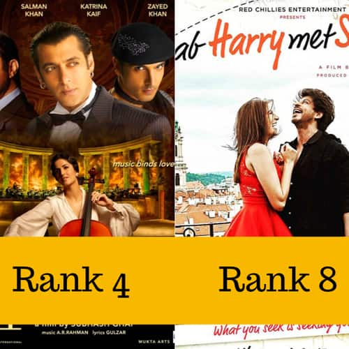 Gallery- RANKED: The Least Watched Bollywood Movies Of The Khans In The Last 10 Years!