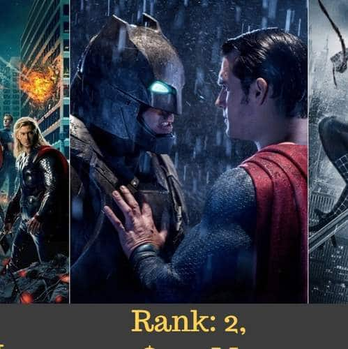 Gallery- 15 Superhero Films With Highest Ever Opening Weekend Collections Worldwide