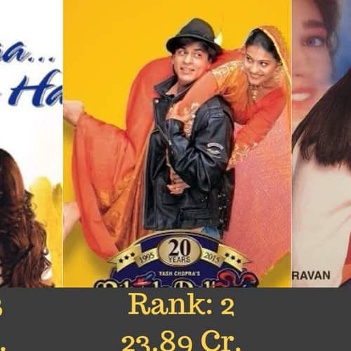 Gallery- Highest Grossing Bollywood Movies Of ELEVENTH Week And Beyond