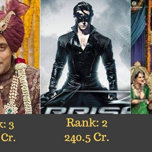 Gallery- 13 Highest Grossing Bollywood Films In Which Actors Played Double Roles