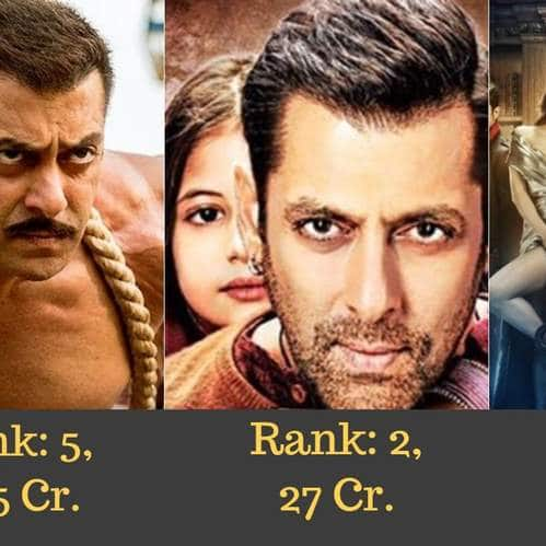 15 Salman Khan Films With Highest Ever First Monday Collections