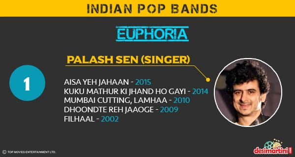 Guess Who Is The Most Successful Pop Band Artist In Bollywood!