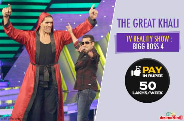 9 Most Expensive Celebrity Participants On Indian Reality Shows!