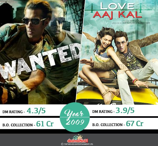 The Unending Debate On Action V/S Romance In Bollywood Has Finally Found A Winner!