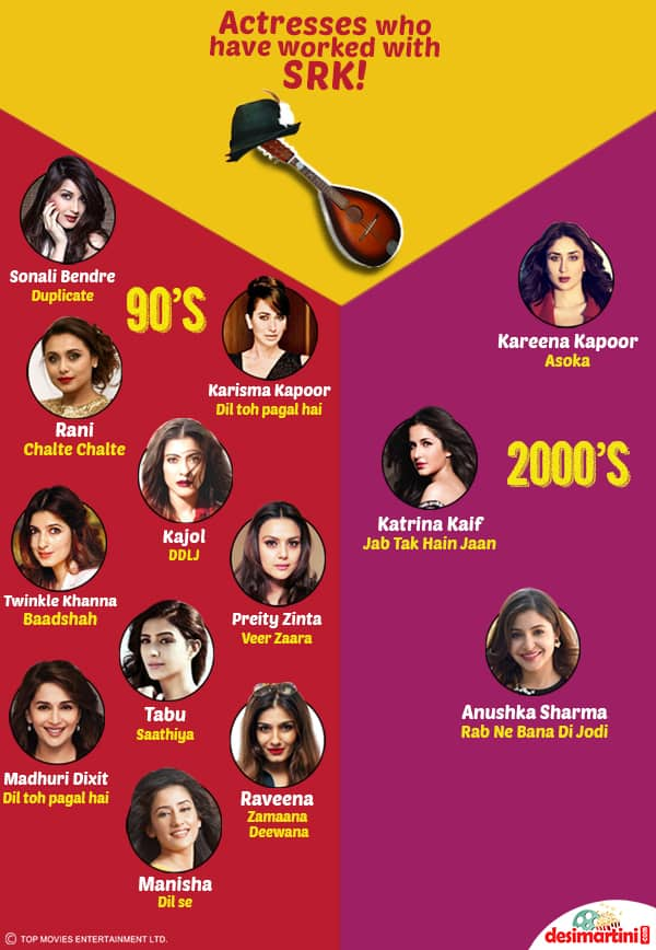 Bollywood Actresses Who Have Worked With Salman, SRK And Aamir!