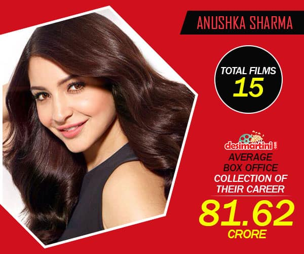 9 Bollywood Actresses And How Well They Have Fared At The Box Office On An Average!