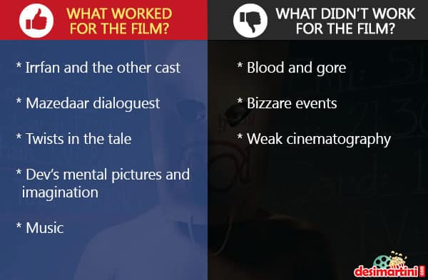 Will Blackmail Be Able To Blackmail The Audience Into Watching It? This Pictorial Will Tell...