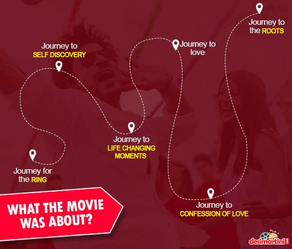 What Was SRK And Anushka's Jab Harry Met Sejal All About? This Pictorial Review Will Tell You!