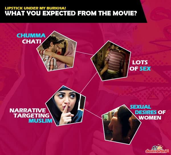 Was The Ban On Lipstick Under My Burkha Justified? This Pictorial Review Will Tell You!