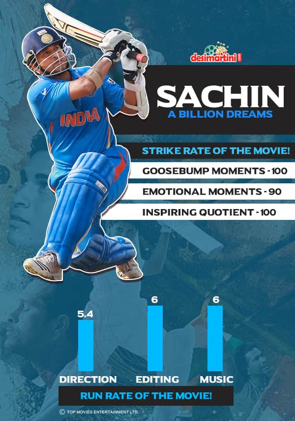This Cricket Friendly Review Of Sachin A Billion Dreams Is Presented How It Deserves To Be