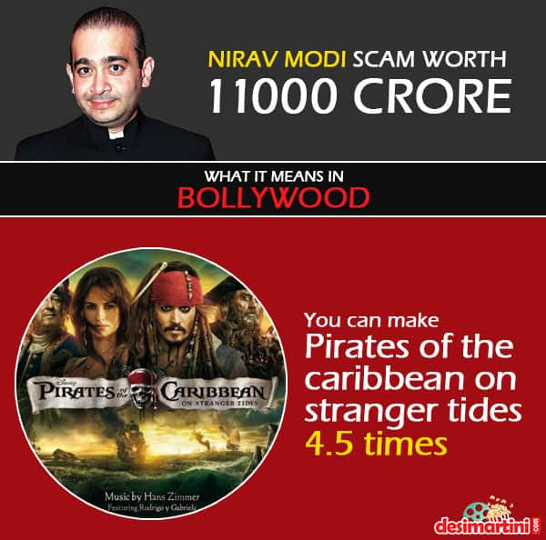 Here's What Nirav Modi's 11000 Crore Scam Could Mean In Bollywood Terminology