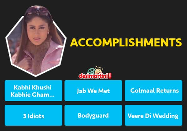 18 Years Of Kareena Kapoor: All The Categories Of Films That Kareena Has Been A Part Of!