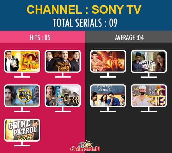 Here Are Your Favorite TV Channels With Most Number Of Hit Shows