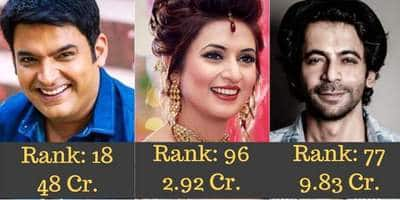 9 Indian TV Celebrities Featured In Forbes India Celebrity 100 List