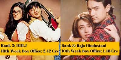 Ranked: 10 Bollywood Hits With Highest Tenth Week Box Office Collections