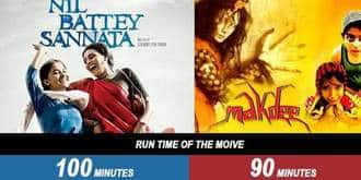 Here Are Some Of Bollywood's Shortest Films By Run Time