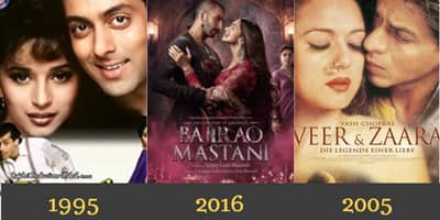 14 Romantic Bollywood Films Which Won The Filmfare Award For Best Film Since 90s