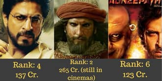 14 Highest Grossing Bollywood Films Featuring An Anti Hero In The Lead