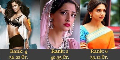 Ranked: 17 Bollywood Actresses With Highest Opening Day Collections