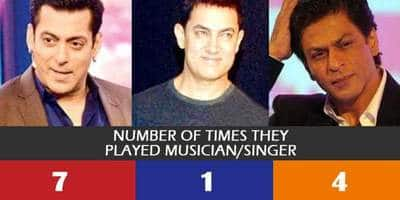 Student or Singer, Cop Or Gangster Which Profession Have The Khans Played The  Most In Bollywood? Find Out!