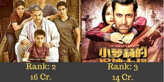 Ranked: The Opening Day Numbers Of Bollywood Movies In China