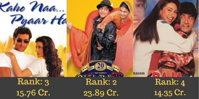 Highest Grossing Bollywood Movies Of ELEVENTH Week And Beyond