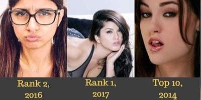 Here Are The Most Searched Hollywood And Bollywood Stars On Pornhub Through The Years