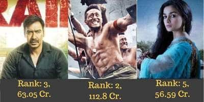 14 Bollywood Films With Highest Grossing First Week Collections In 2018