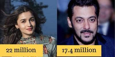 Top 10 Most Followed Bollywood Celebrities On Instagram