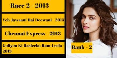 Ranked: Bollywood Actresses With Most Consecutive 100 Crore Grossers