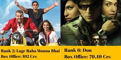 Ranked: Top 10 Highest Grossing Movies Of 2006, The Blockbuster Year Of Bollywood!