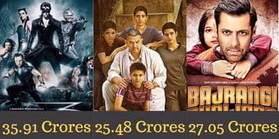 13 Bollywood Films With Highest All Time 1st Monday Collections